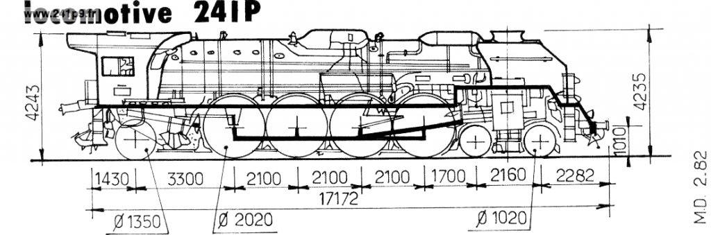 histo 241P diagramme 1024x339 Historique 1   La série des 241 P